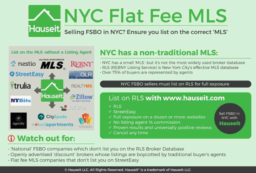 NYC Flat Fee MLS offered by Hauseit NYC.