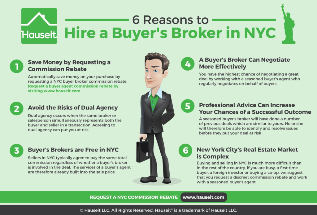 Learn the six reasons why you should hire a buyer's broker when purchasing a home in New York City.