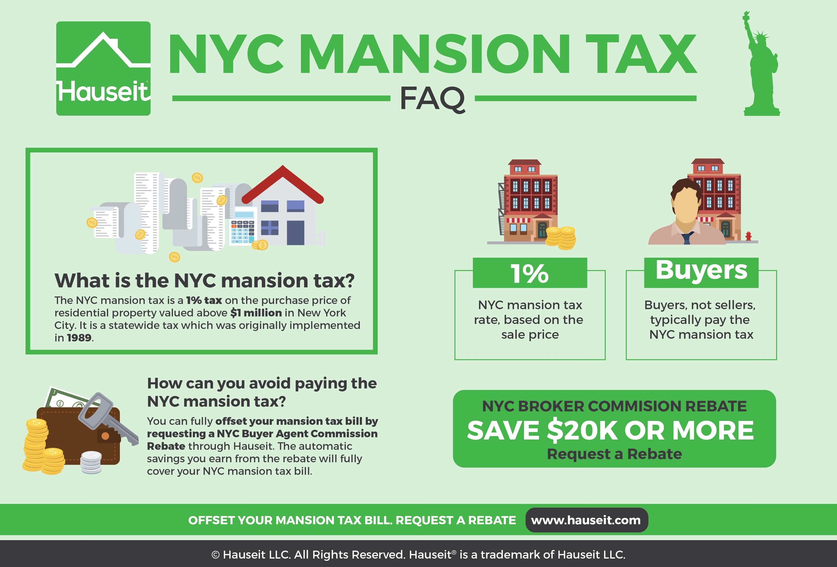 what is the nyc mansion tax? | hauseit nyc