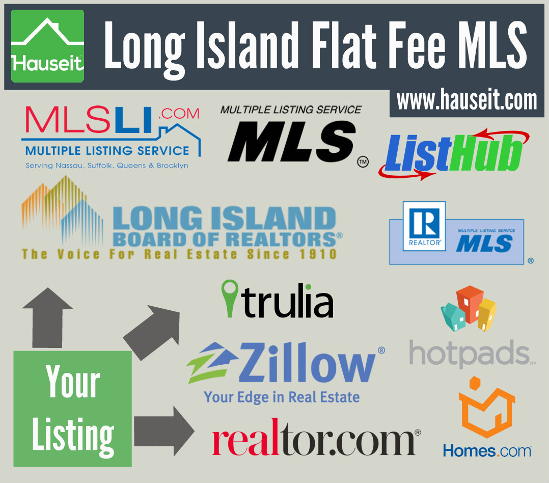 Hauseit's Agent Assisted FSBO service helps For Sale By Owner home sellers list their property on the MLSLI, otherwise known as the Long Island MLS. Save up to 6% in broker commission when you sell FSBO in Long Island: Nassau, Suffolk or Queens Counties. Sign up for a Long Island Flat Fee MLS listing today!