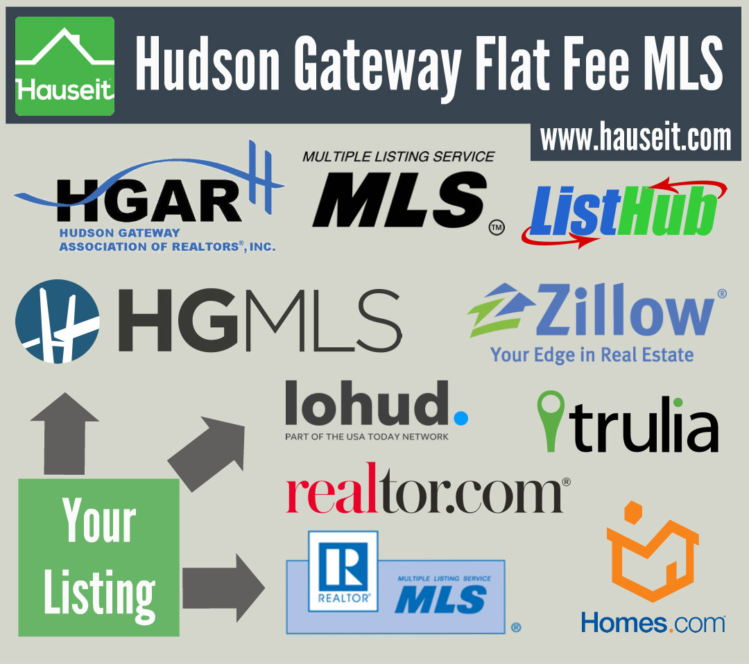Hauseit's Agent Assisted FSBO service helps For Sale By Owner home sellers list their property on the HGMLS, otherwise known as the Hudson Gateway MLS. Save up to 6% in broker commission when you sell FSBO in the Hudson Valley: Westchester, Bronx, Orange, Putnam, Queens, Dutchess, Ulster, Rockland & Sullivan Counties.