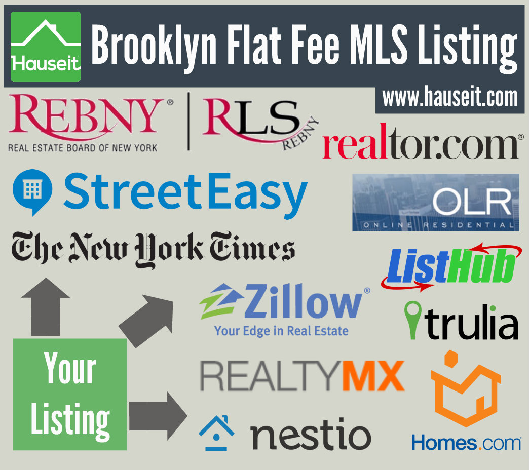 Brooklyn Flat Fee MLS Listing Package