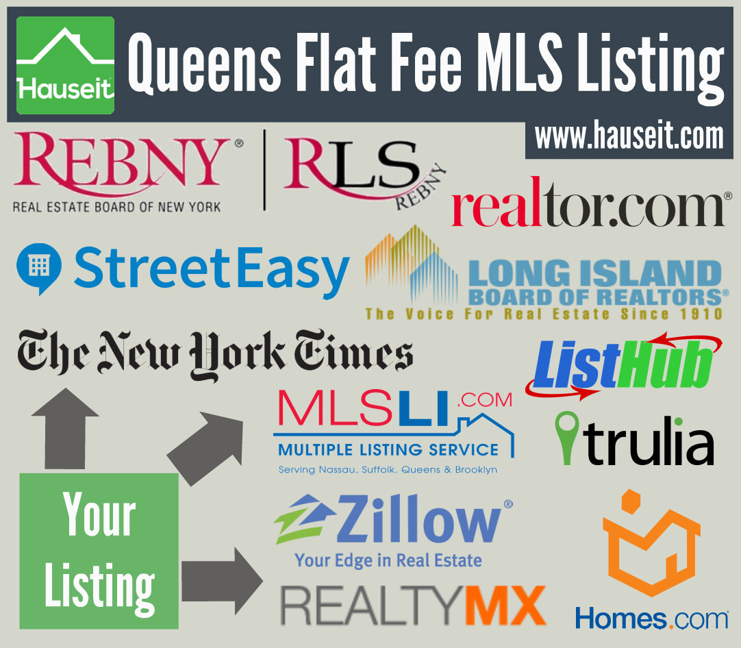 Sell FSBO in Queens through Hauseit's Queens Flat Fee MLS Listing Service. List on MLSLI (MLS Long Island) and the REBNY Listing Service (RLS) for 0% listing agent commission with Hauseit's Queens Agent-Assisted FSBO Flat Fee Listing Package.