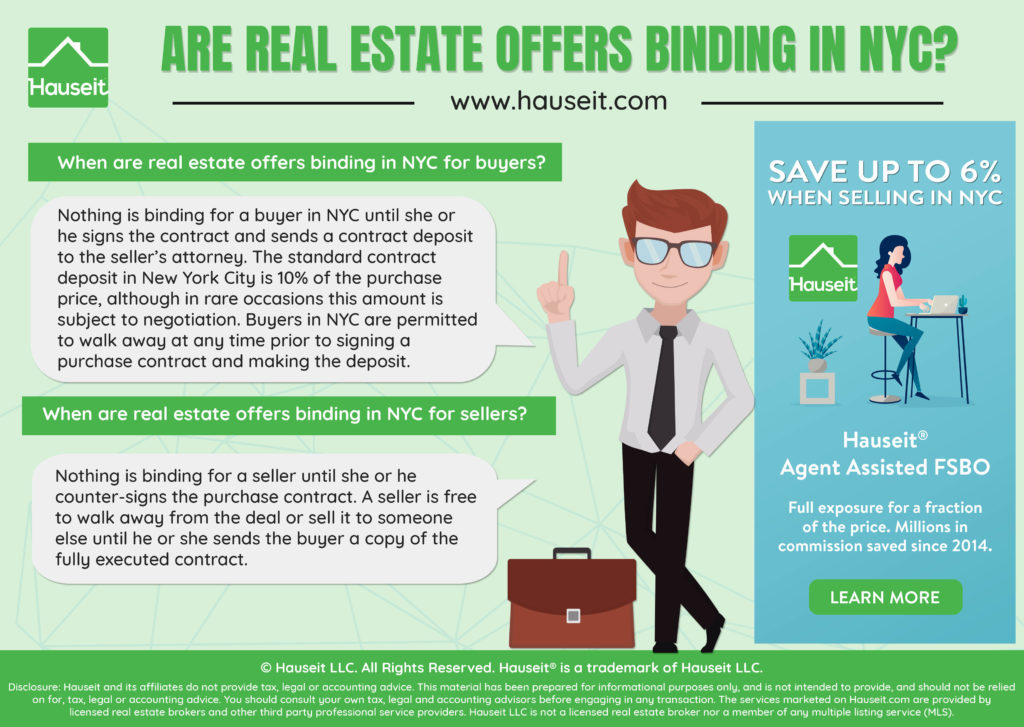 Are Real Estate Offers Binding in NYC? The question of whether real estate offers are binding in NYC is one of the most commonly discussed topics among buyers, sellers and brokers.