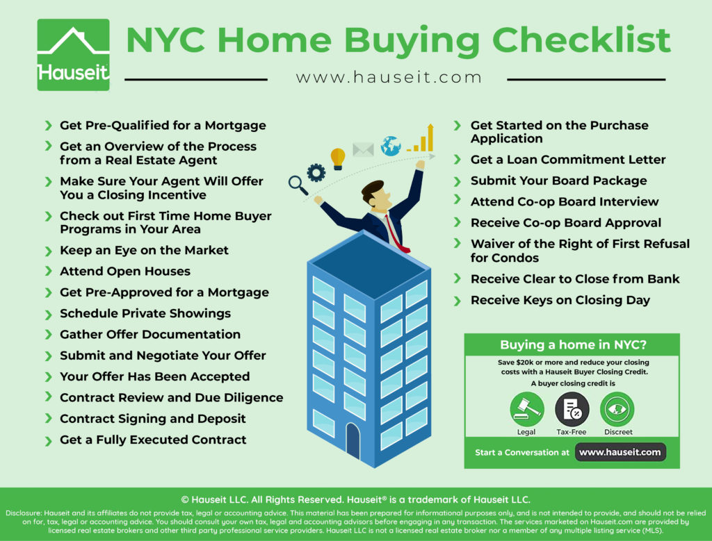 The typical home buying checklist you'll find online will be written by journalists without real estate experience and irrelevant to the one-of-a-kind NYC real estate market.