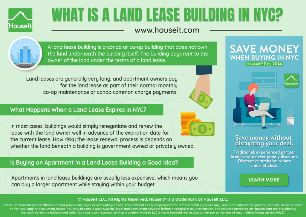 What Happens When a Land Lease Expires in NYC? A land lease building is a condo or co-op building that does not own the land underneath the building itself.