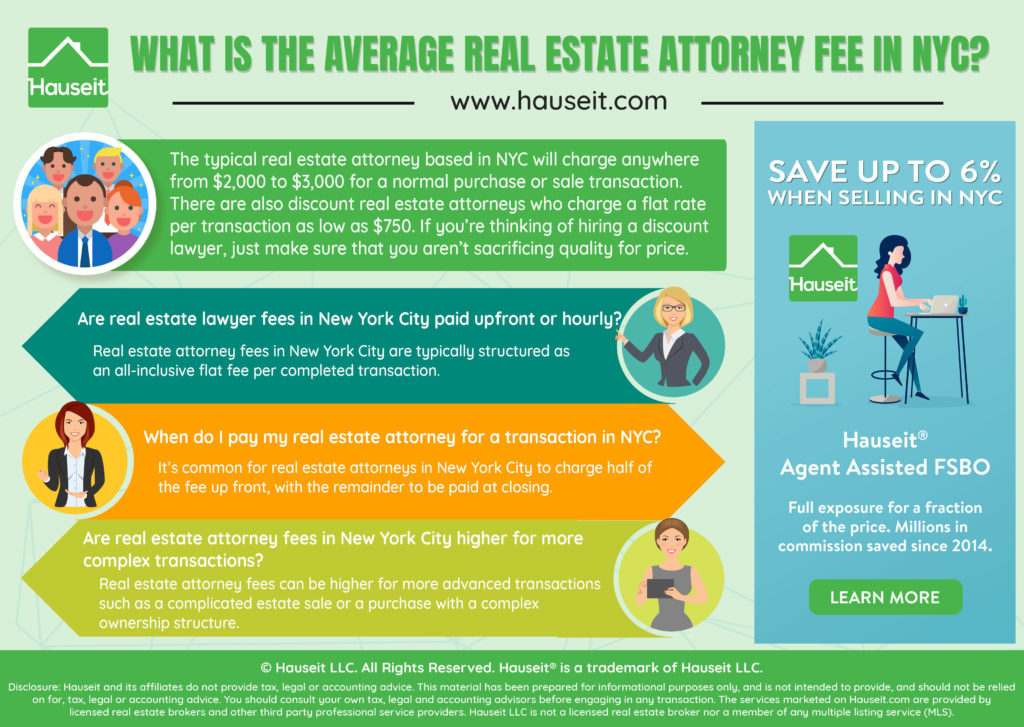 How Much Is the Average Real Estate Attorney Fee in NYC?