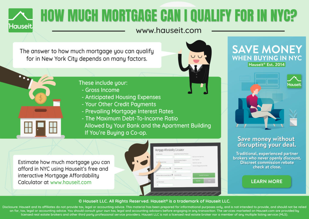 The answer to how much mortgage you can qualify for in New York City depends on many factors. These include your gross income, anticipated housing expenses, your other credit payments, prevailing mortgage interest rates and the maximum debt-to-income ratio allowed by your bank and the apartment building, if you're buying a co-op.