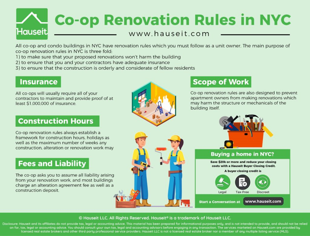 All co-op and condo buildings in NYC have renovation rules which you must follow as a unit owner.