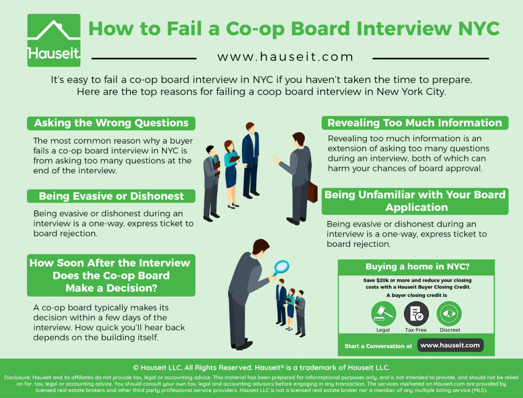 It's easy to fail a co-op board interview in NYC if you haven't taken the time to prepare. Here are the top reasons for failing a coop board interview in New York City.