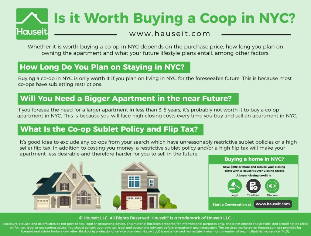 Whether it is worth buying a co-op in NYC depends on the purchase price, how long you plan on owning the apartment and what your future lifestyle plans entail, among other factors.