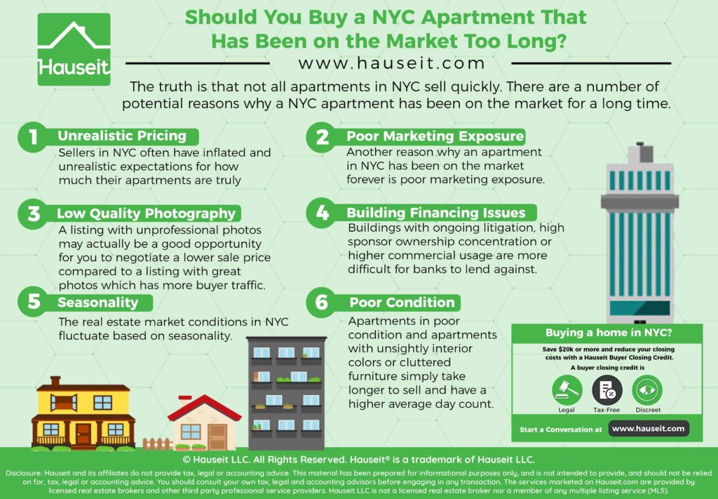 The truth is that not all apartments in NYC sell quickly. There are a number of potential reasons why a NYC apartment has been on the market for a long time.