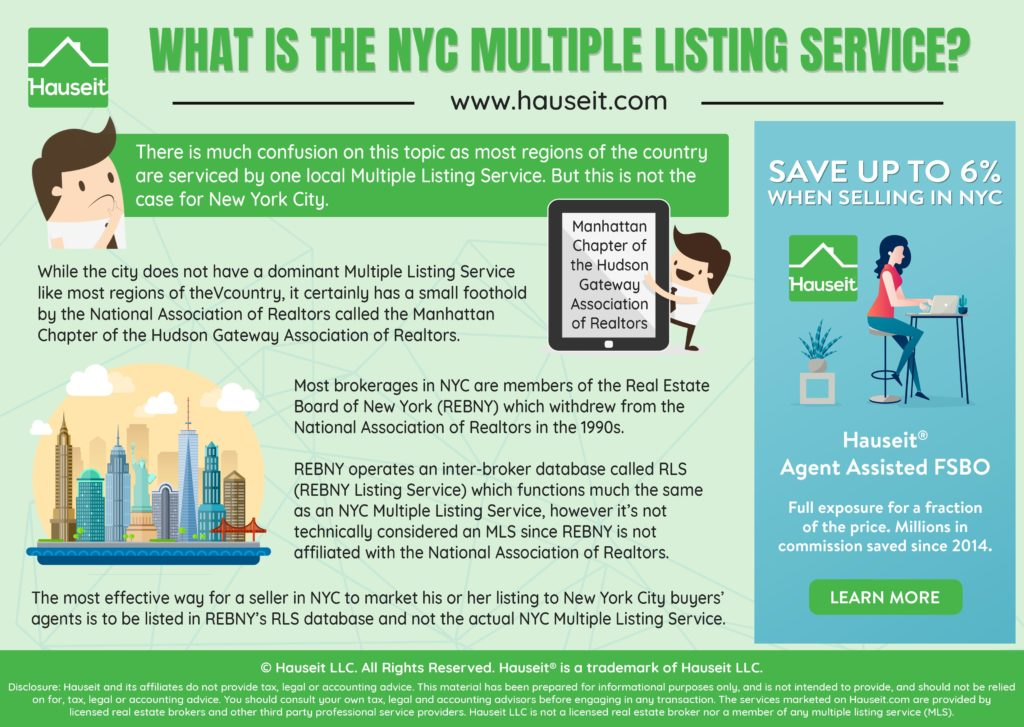 Is there an official New York City Multiple Listing Service that all of the city's brokers use? Is it possible for a home owner to pay to get his or her home listed on the New York City MLS through a Flat Fee Listing Package?