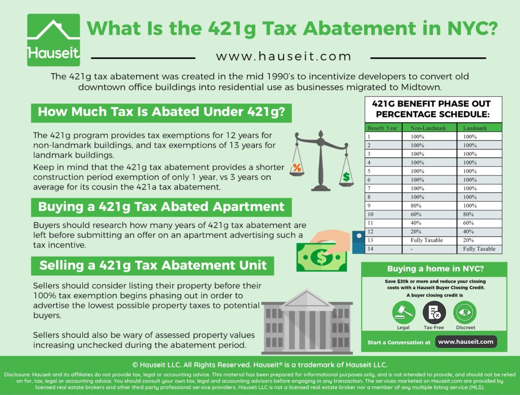 The 421g tax abatement was created in the mid 1990's to incentivize developers to convert old downtown office buildings into residential use as businesses migrated to Midtown.