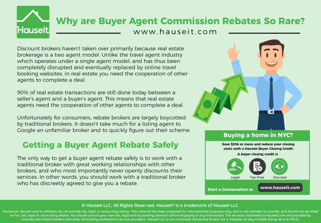 90% of real estate transactions are still done today between a seller's agent and a buyer's agent. This means that real estate agents need the cooperation of other agents to complete a deal.