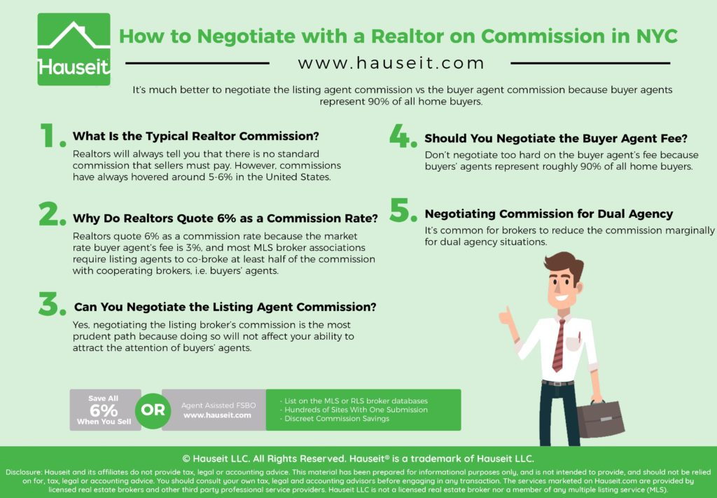It's much better to negotiate the listing agent commission vs the buyer agent commission because buyer agents represent 90% of all home buyers.