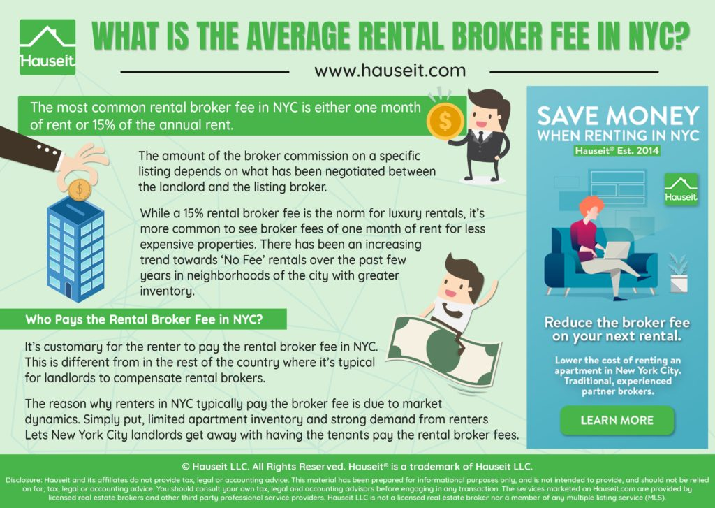 Rental broker fees in New York City are notoriously high. The most common rental broker fee in NYC is either one month of rent or 15% of the annual rent.