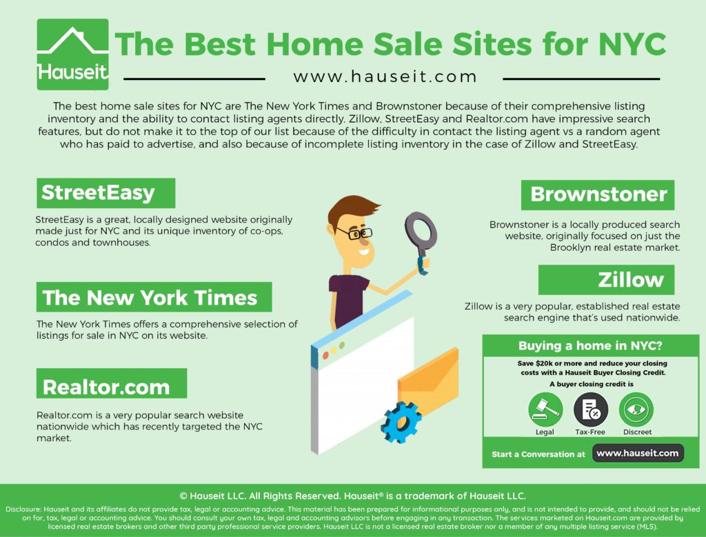 The best home sale sites for NYC are The New York Times and Brownstoner because of their comprehensive listing inventory and the ability to contact listing agents directly.
