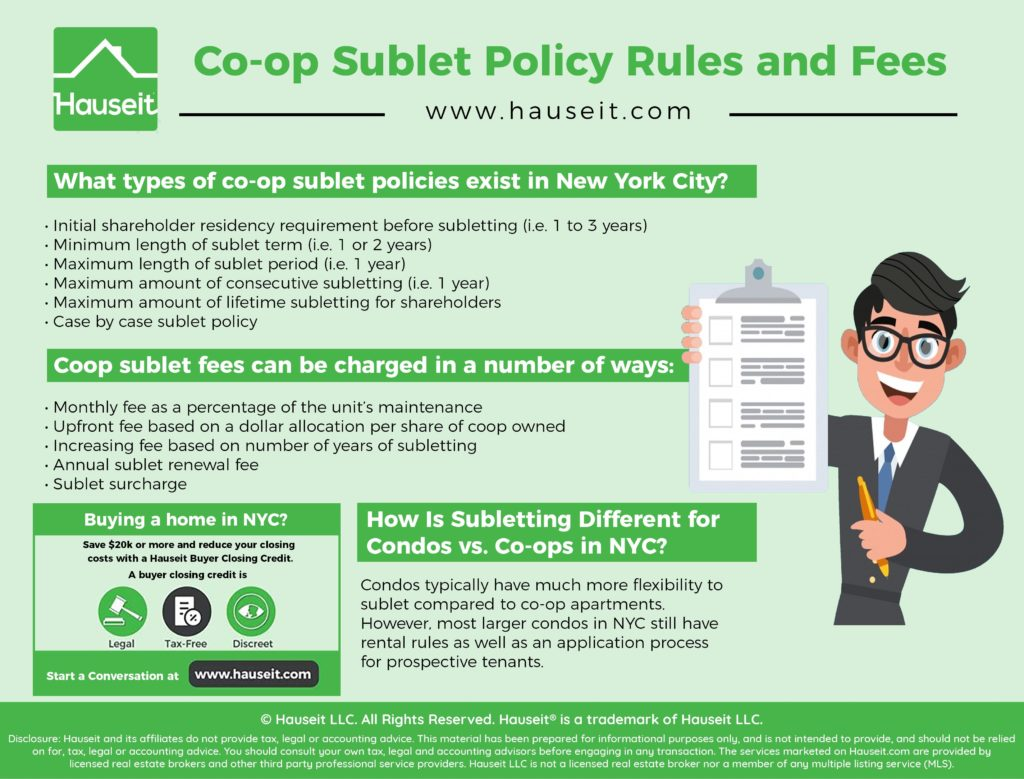 NYC Coop Sublet Policy, Rules and Fees (2019) - An Overview