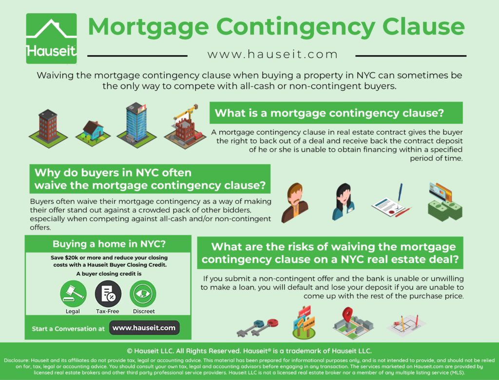 Waiving The Mortgage Contingency Clause When Buying Property In Nyc