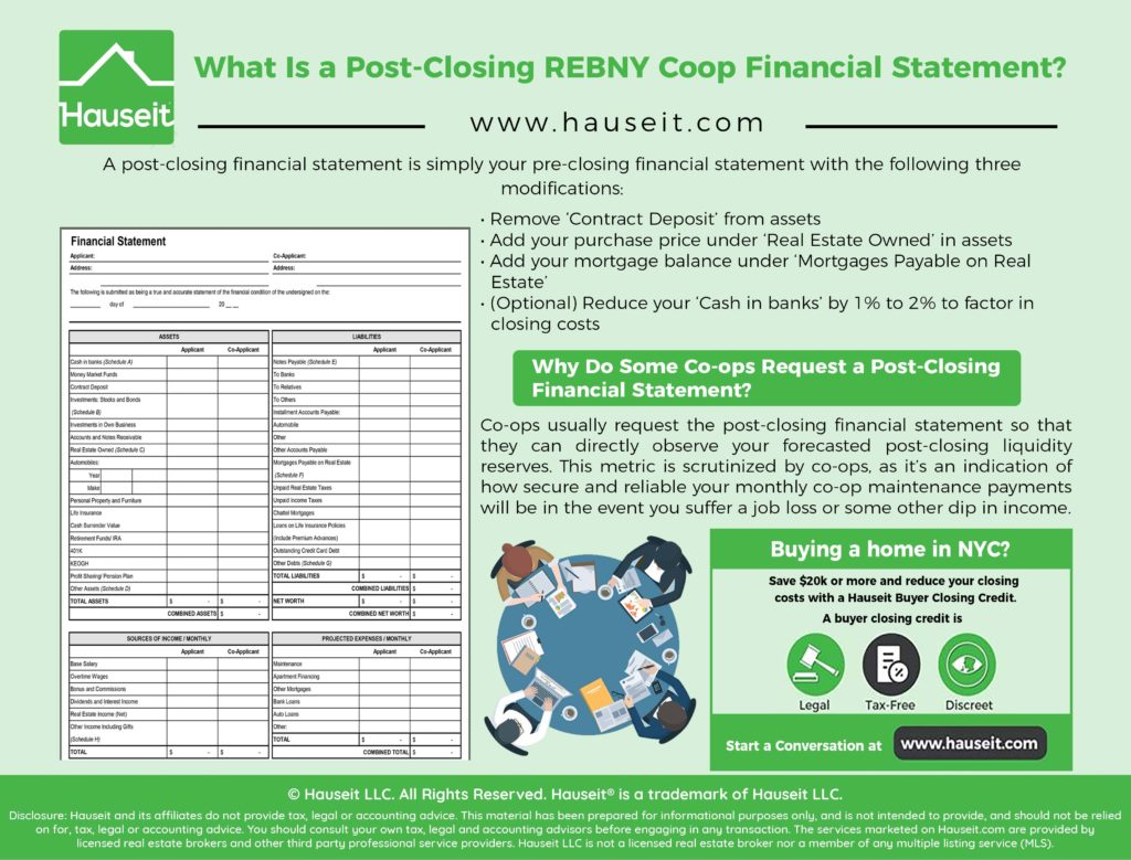 A post-closing REBNY coop financial statement is a common requirement for co-op board applications in NYC.