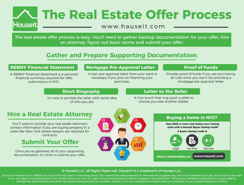 The real estate offer process is easy. You'll need to gather backup documentation for your offer, hire an attorney, figure out basic terms and submit your offer.