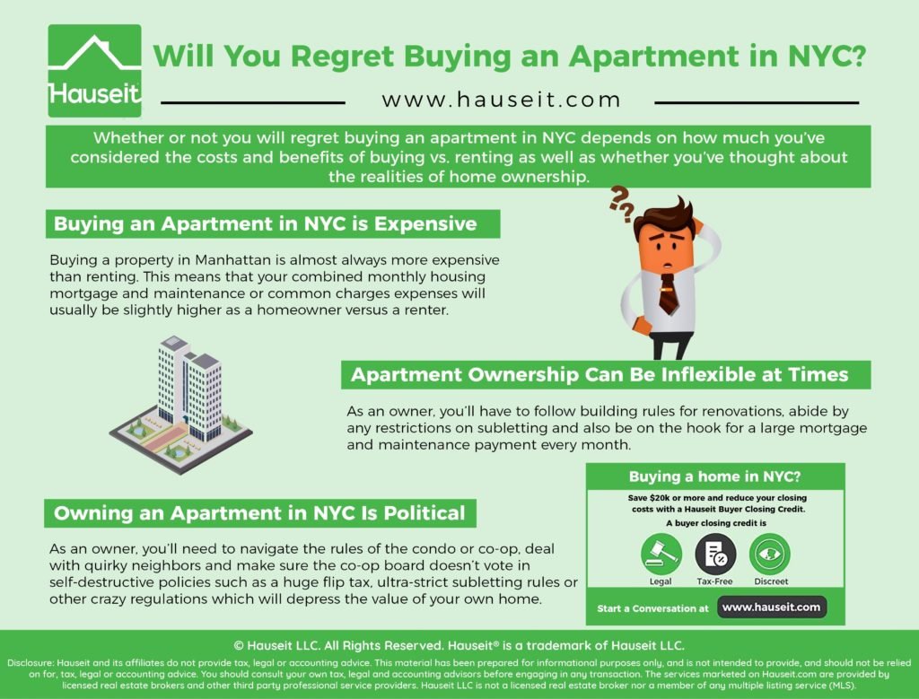 Whether or not you will regret buying an apartment in NYC depends on how much you've considered the costs and benefits of buying vs. renting as well as whether you've thought about the realities of home ownership.