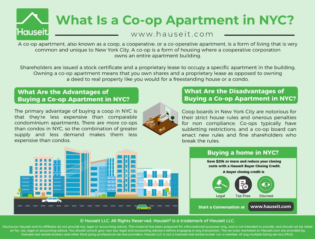 A co-op apartment, also known as a coop, a cooperative, or a co-operative apartment, is a form of living that is very common and unique to New York City.