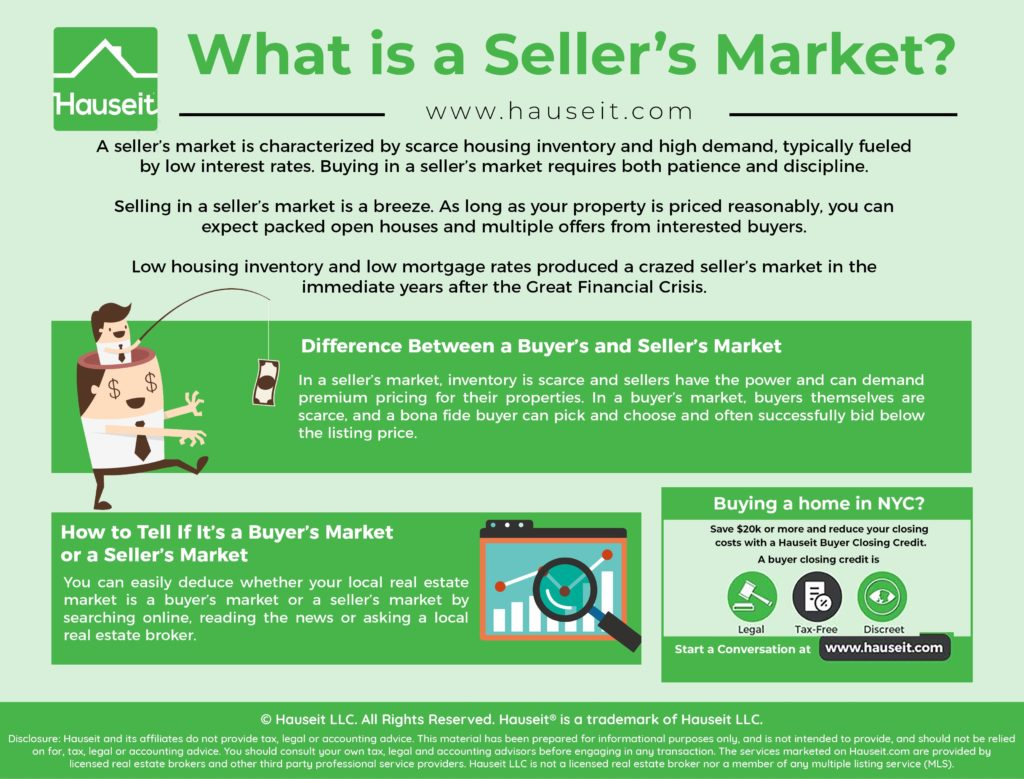 A seller's market is characterized by scarce housing inventory and high demand, typically fueled by low interest rates. Buying in a seller's market requires both patience and discipline.