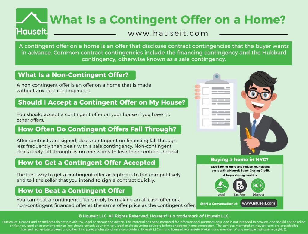 A contingent offer on a home is an offer that discloses contract contingencies that the buyer wants in advance.