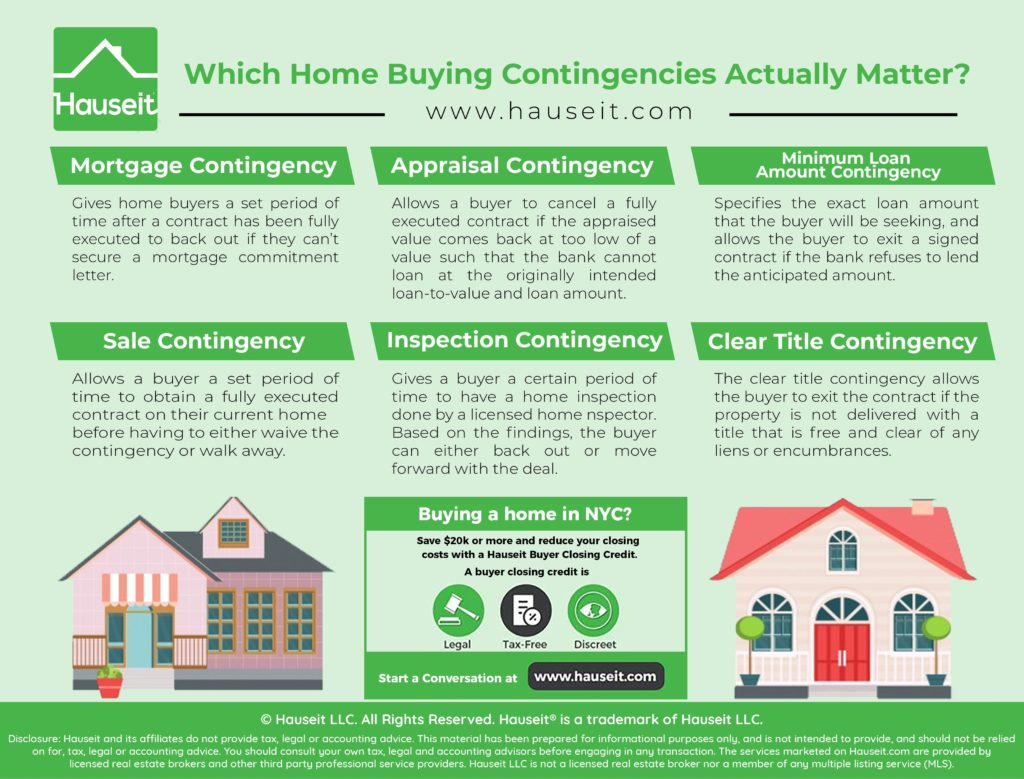 The only home buying contingencies that matter in states like New York where properties are sold as is are the financing contingency and the sale contingency if you need to sell in order to buy.