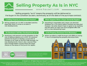 "Selling property ""as is"" means the property will be delivered to the buyer in the condition as seen, technically as of the date of the purchase contract."