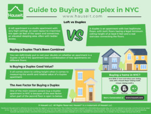 Buying a duplex in NYC can be difficult because it can be hard to find comparable properties and to ascertain value. Duplexes are generally unique, one-of-a-kind residences vs more generic single floor apartments.