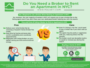 You do not need a broker to rent an apartment in NYC, however most rental listings in NYC have a listing agent who charges a broker fee even if you don't have your own agent.