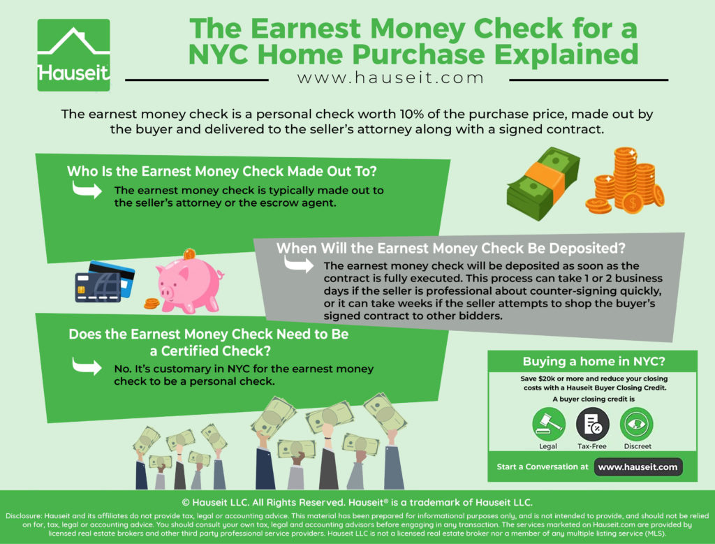What is the earnest money check for a NYC home purchase? The earnest money check is a personal check worth 10% of the purchase price, made out by the buyer and delivered to the seller's attorney along with a signed contract.