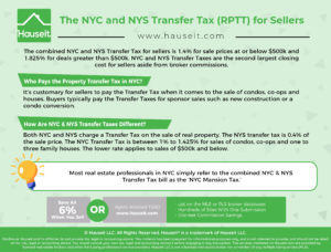 The NYC and NYS Transfer Tax for condo and co-op sellers is 1.4% for sales of $500k or less and 1.825% above $500k. Tax rates vary by property type.