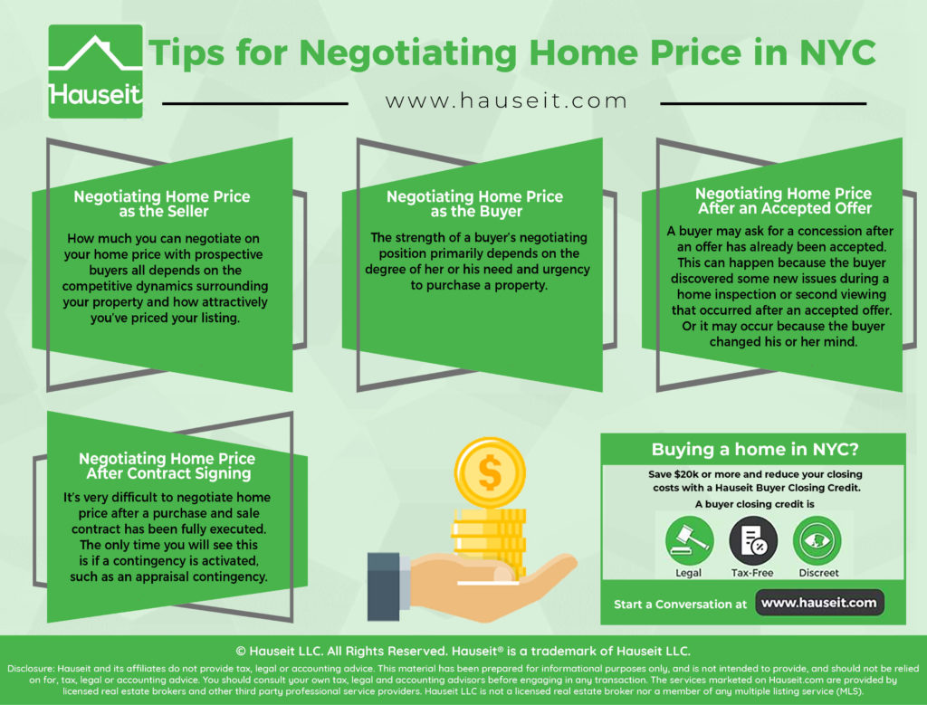 How much you can negotiate on your home price with prospective buyers all depends on the competitive dynamics surrounding your property and how attractively you've priced your listing.