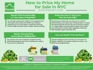 One of the toughest problems home owners grapple with is how to price my home when it comes time to list it for sale. Should you set a high initial listing price to give yourself room to negotiate? Or should you price your home low to get more foot traffic to your listing so you can induce a bidding war?
