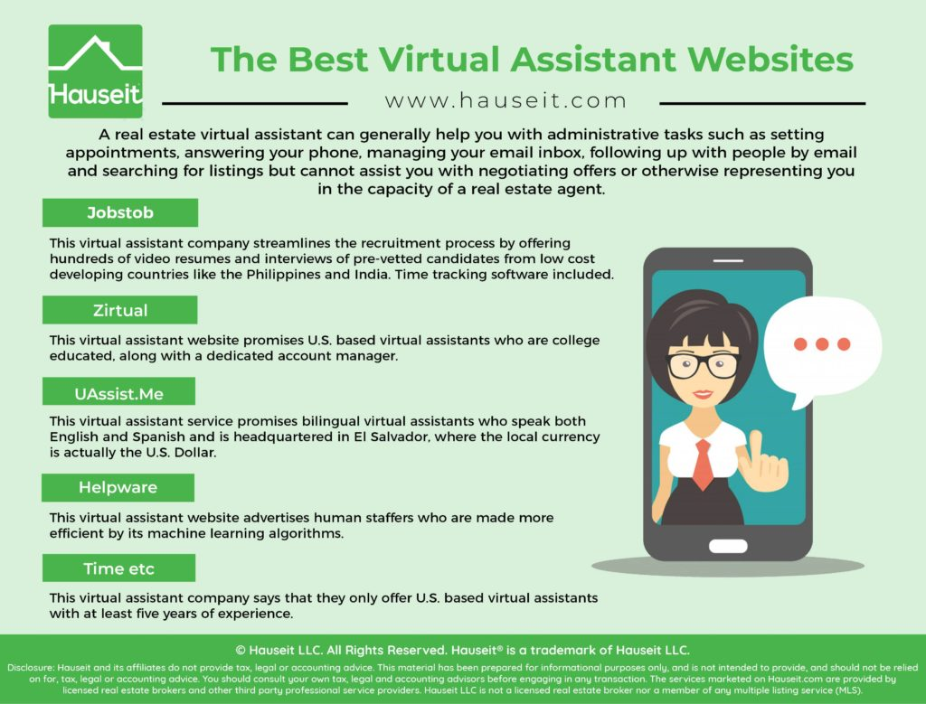FSBO sellers and unrepresented buyers should considering hiring a virtual assistant for the grunt work. List of the best virtual assistant websites to consider.