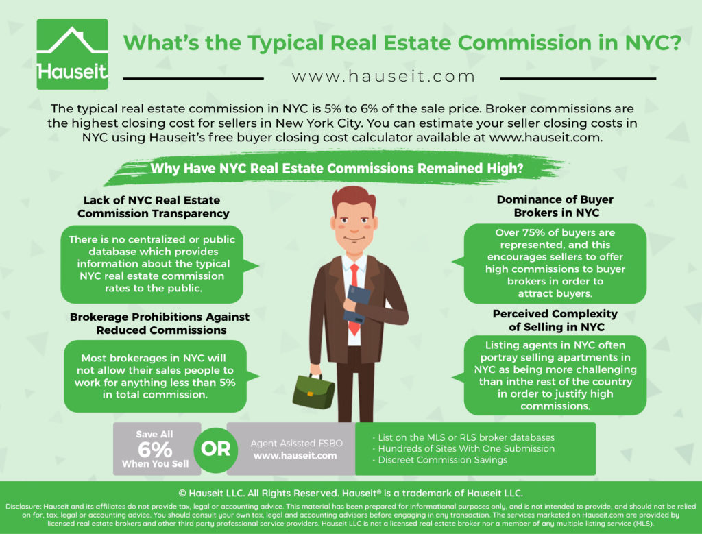 The typical real estate commission in NYC is 5% to 6% of the sale price. We explain why average broker fees and commissions in NYC are high in this article.