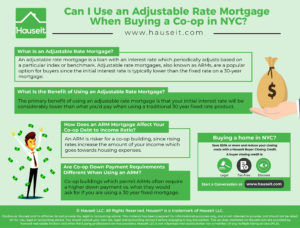 An adjustable rate mortgage is a loan with an interest rate which periodically adjusts based on a particular index or benchmark.