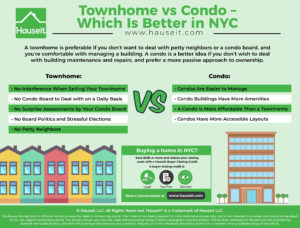No purchase applications, condo boards or petty neighbors with a townhome. No dealing with building maintenance with a condo. Townhome vs condo explained.