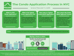 A condo application is typically a short form and list of requested documents that a prospective purchaser prepares and submits to the condo's managing agent after signing a purchase contract.