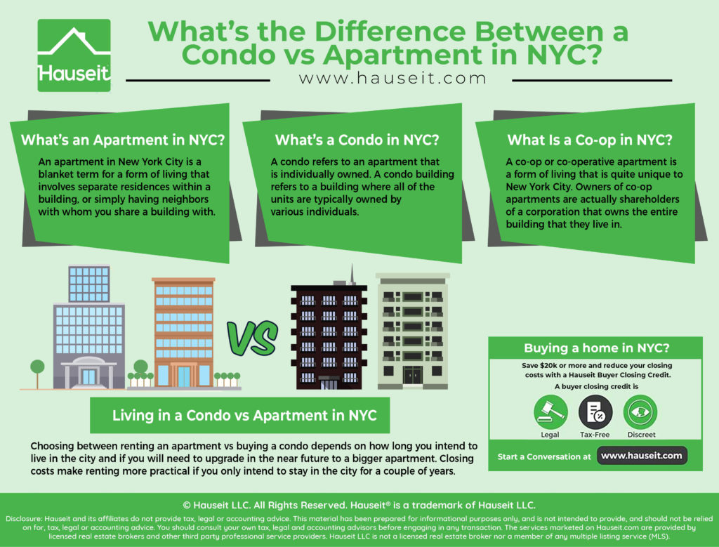 What's the difference between a condo vs apartment in NYC? Why are some properties listed as apartments vs condos? Which is better to buy in New York City?
