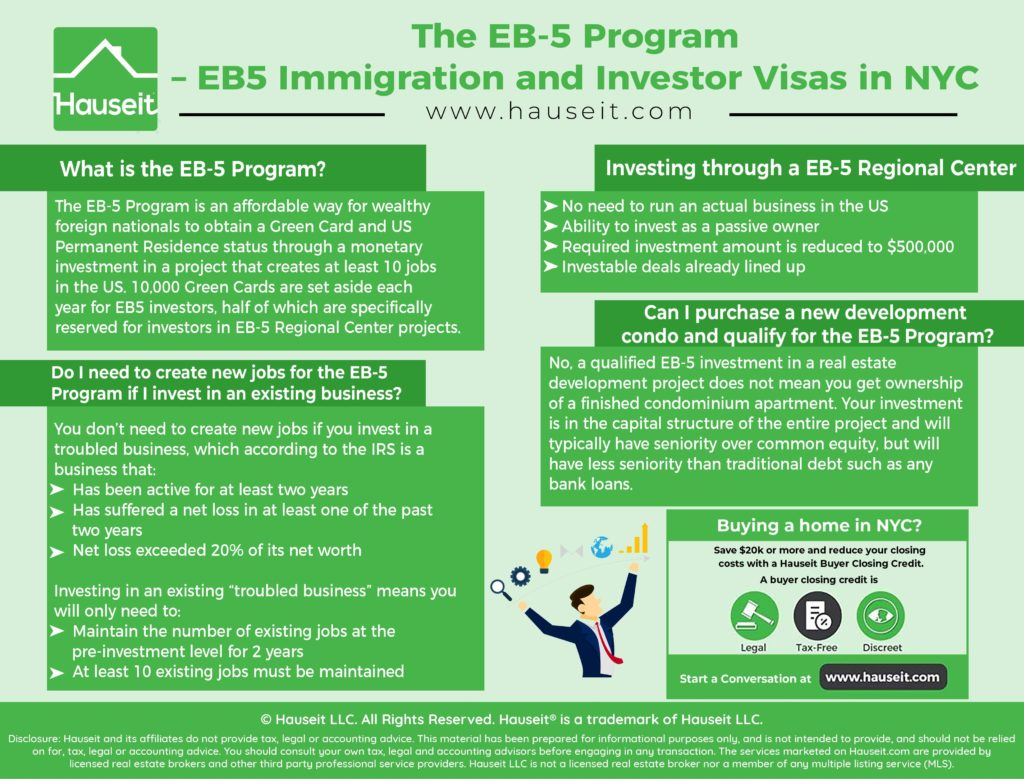 The EB-5 Program is an affordable way for wealthy foreign nationals to obtain a Green Card and US Permanent Residence status through a monetary investment in a project that creates at least 10 jobs in the US.
