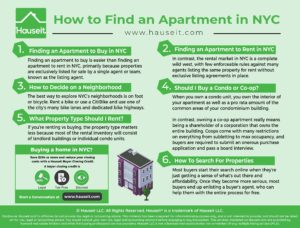 Finding an apartment to buy is easier than finding an apartment to rent in NYC, primarily because properties are exclusively listed for sale by a single agent or team, known as the listing agent.
