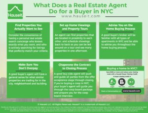 You can find almost any property online, so why do you need a buyer's agent? What does a real estate agent do for a buyer in NYC that you can't do yourself?