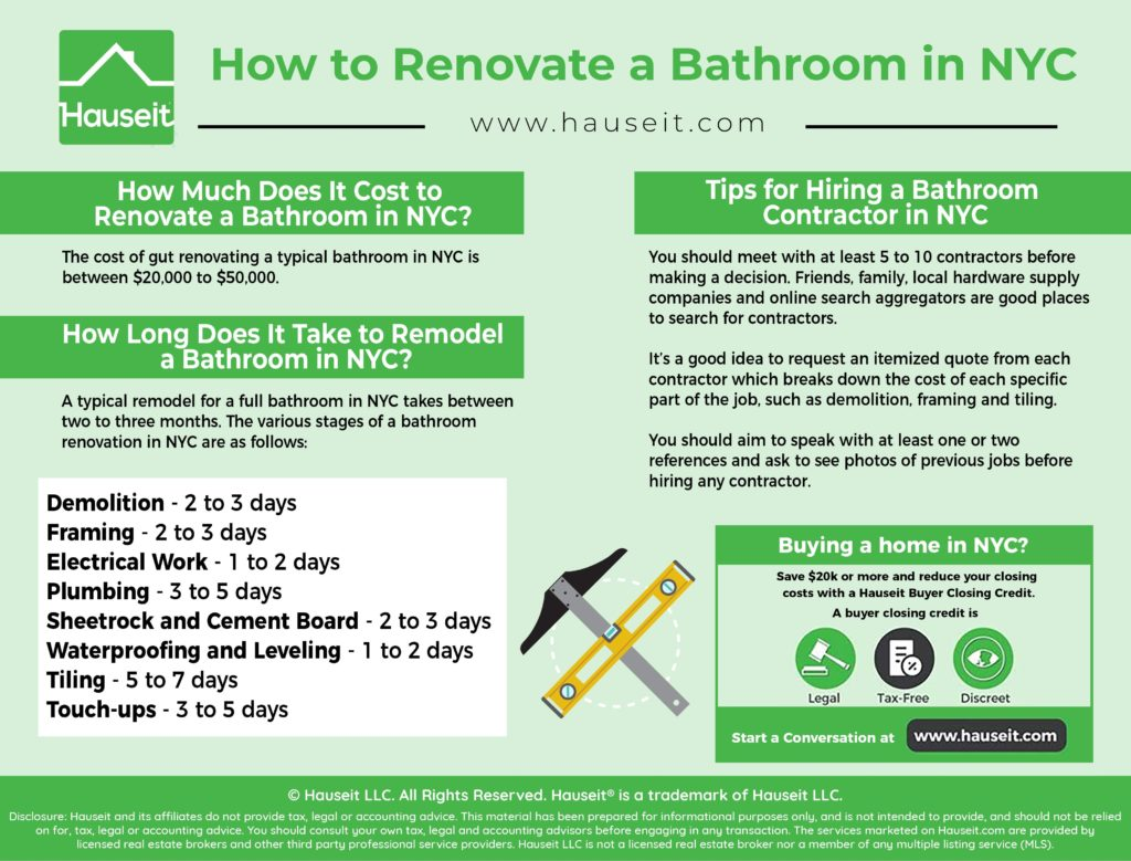 Terrific How To Renovate A Bathroom In Nyc 2019 Hauseit Download Free Architecture Designs Scobabritishbridgeorg