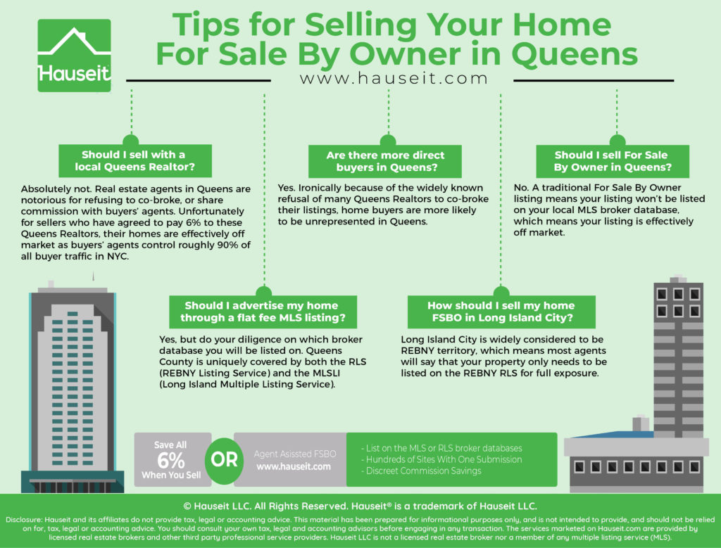 You may be surprised to learn that selling your home For Sale By Owner in Queens is much easier than selling FSBO elsewhere in NYC or selling with a Realtor!