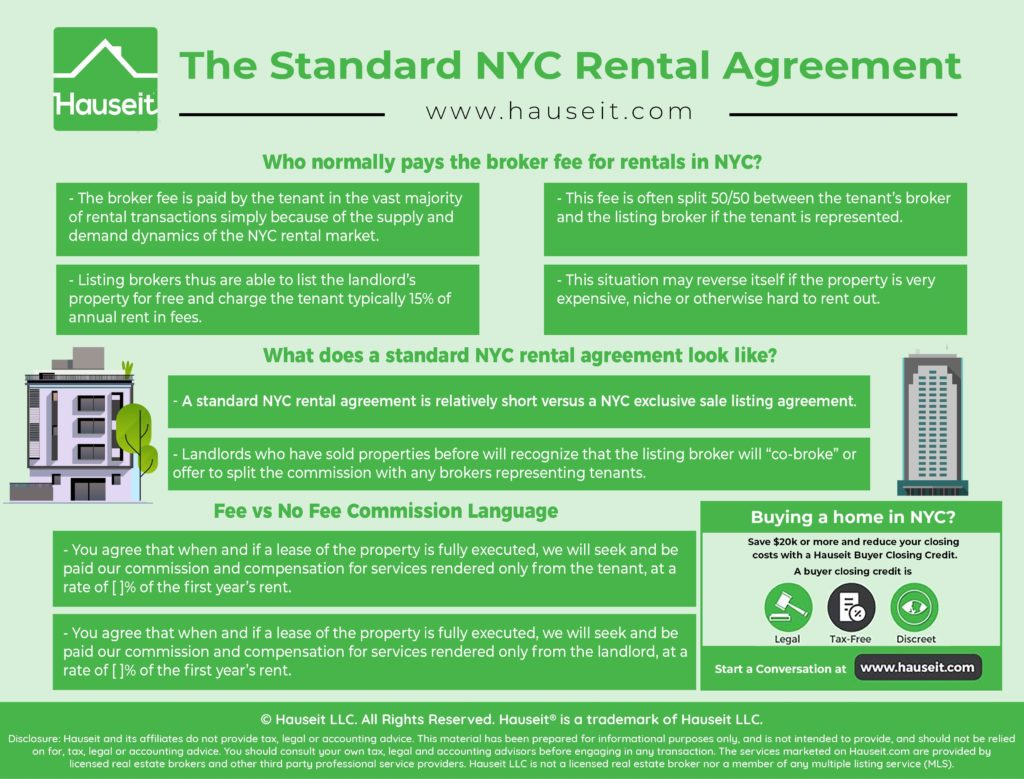 What does a standard NYC rental agreement look like? How does the language differ for no fee vs fee rentals? We include a sample rental lease form here!